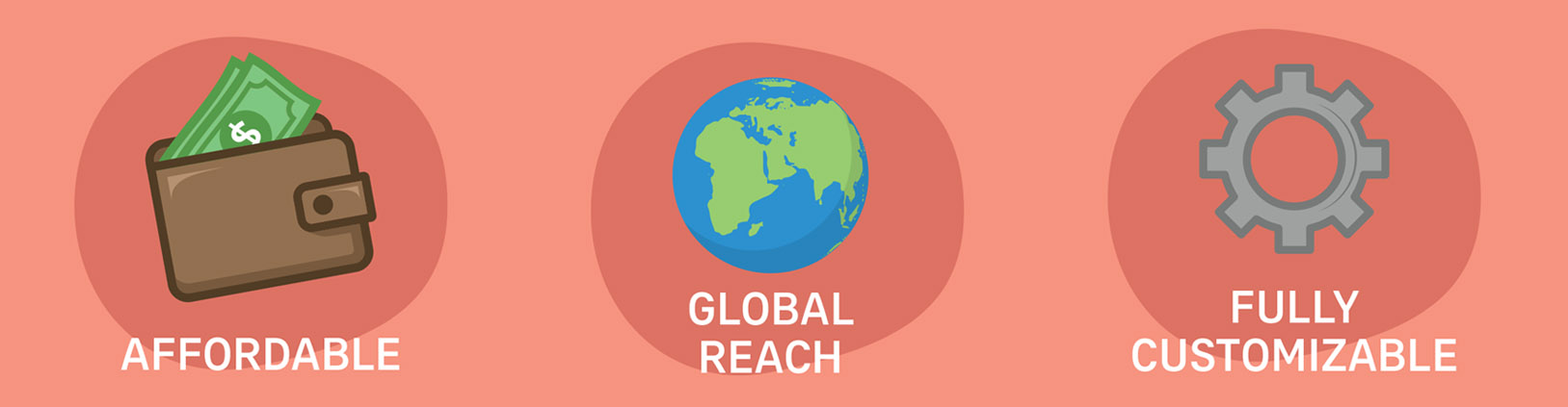 affordable, global reach, fully customizable