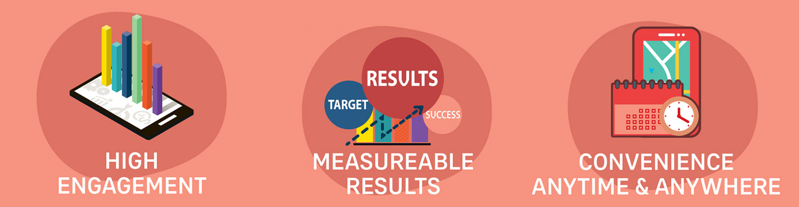 high engaging, measurable results, convenience anytime & anywhere